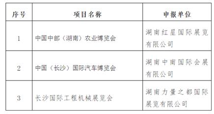 快报!中部农博会、湘博会获评湖南省知名品牌展会!